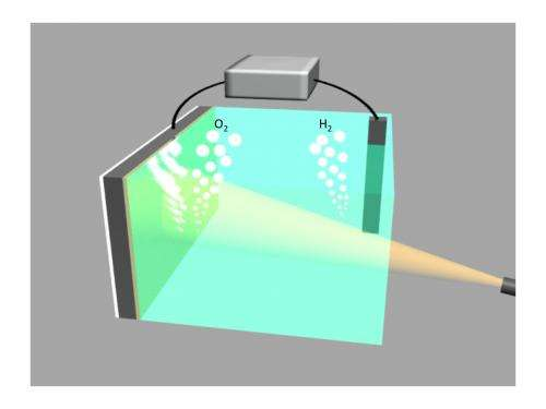 Stanford scientists create a low-cost, long-lasting water splitter made of silicon and nickel