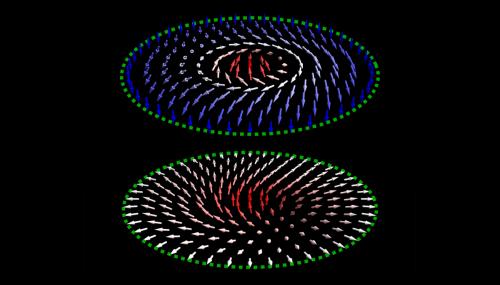 Scientists predict coreless vortex in ultracold atoms