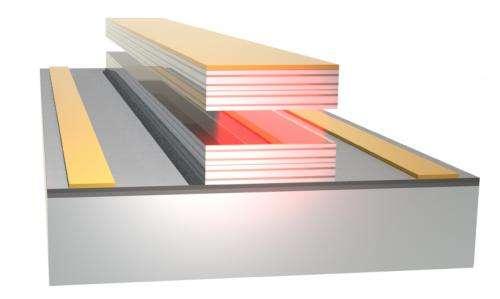The world's most powerful terahertz quantum cascade laser