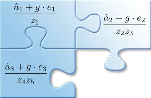 Computer scientists develop 'mathematical jigsaw puzzles' to encrypt software