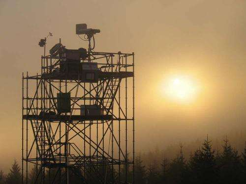 New research shows natural dust reduces cooling effect of sulphur in clouds