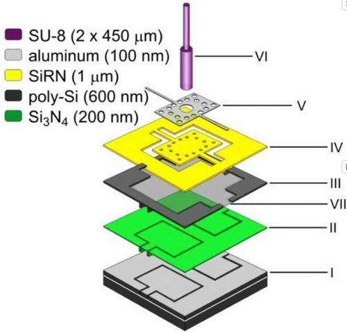 Crickethair sensor is 'highlight' of bio-inspired technology