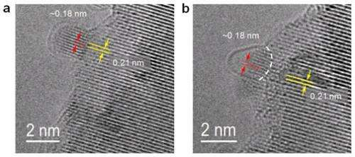 Scientists reach the ultimate goal - controlling chirality in carbon nanotubes