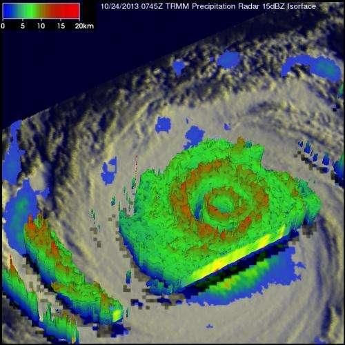 NASA sees Typhoon Lekima stretching out and closing its eye