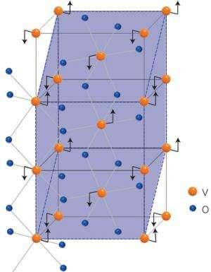 Advanced light source provides a new look at vanadium dioxide