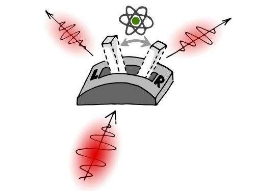 A Single-Atom Light Switch