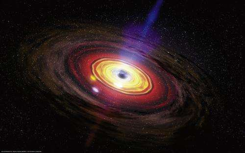 Dating our galaxy's dormant volcano