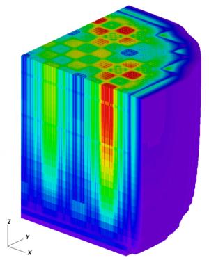 CASL milestone validates reactor model using TVA data