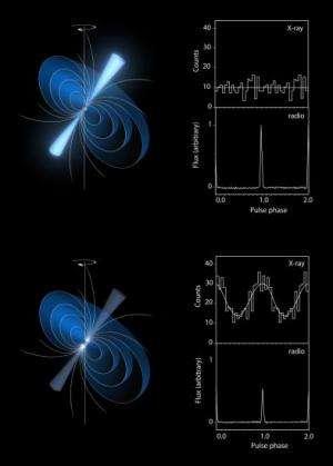 Chameleon pulsar baffles astronomers