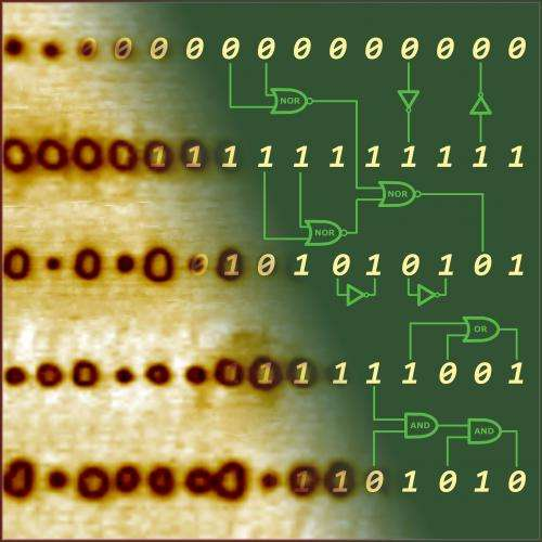 Chaotic physics in ferroelectrics hints at brain-like computing