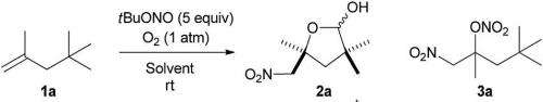 Chemical synthesis: A simple technique for highly functionalized compounds
