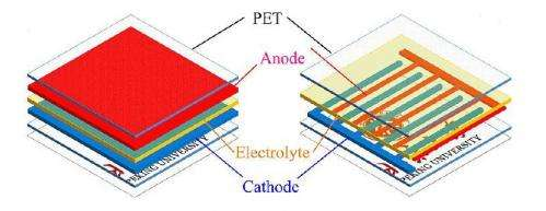 Flexible, semitransparent power source made with novel comb-teeth structure