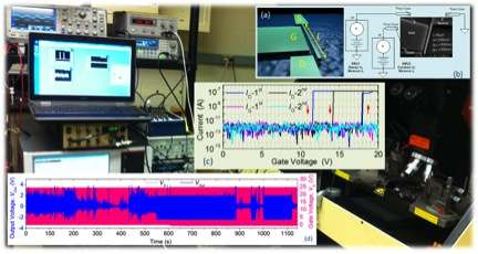CWRU engineering researchers report nanoscale energy-efficient switching devices at IEDM 2013