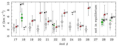 MOND predicts dwarf galaxy feature prior to observations