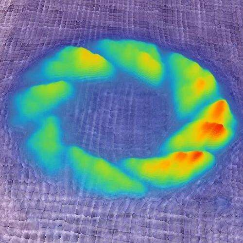 Discovery paves the way for ultra fast high resolution imaging in real time