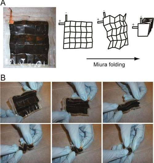 Folding batteries increases their areal energy density by up to 14 times