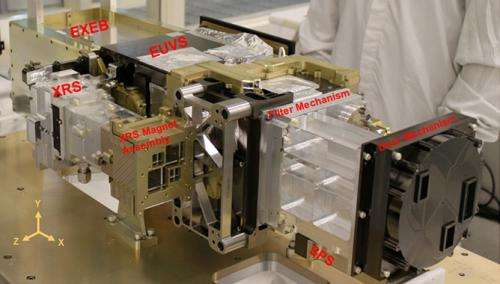 GOES-R EXIS instrument ready for integration