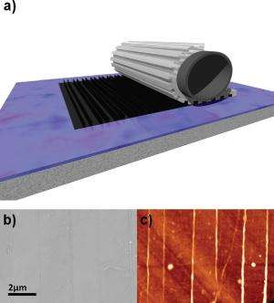 Graphene origami opens up new spintronics features