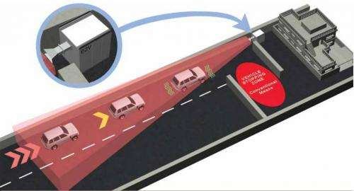 Pulses immobilize cars with RF Safe-Stop from e2v