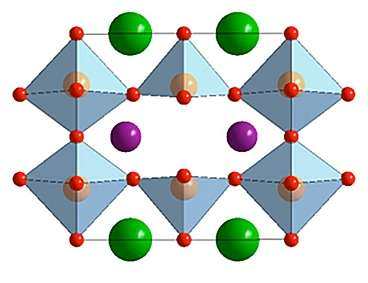 Highly active catalysts could be key to improved energy storage in fuel cells and advanced batteries