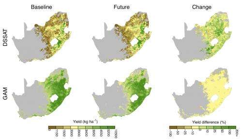 How will crops fare under climate change? Depends on how you ask