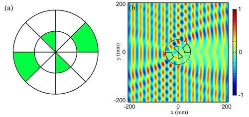 Invisibility cloak hides parts of objects, leaves other parts visible