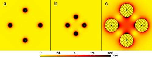 Magnetic shell provides unprecedented control of magnetic fields