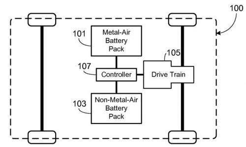 Tesla patent describes hybrid battery pack system for EVs