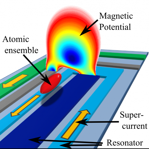 New component in the quantum electronics toolbox