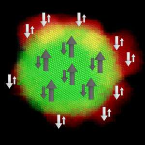 New magnetic behavior in nanoparticles could lead to even smaller digital memories
