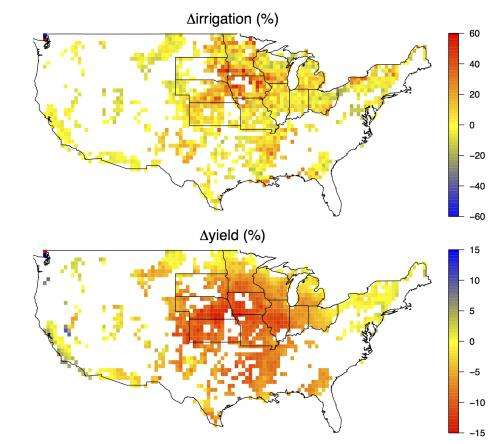 New study predicts rising irrigation costs, reduced yields for US corn