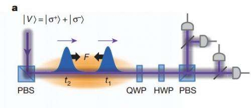 Scientists create never-before-seen form of matter