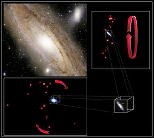Curious cosmic choreography: Small galaxies locked in a strange dance around large galaxies
