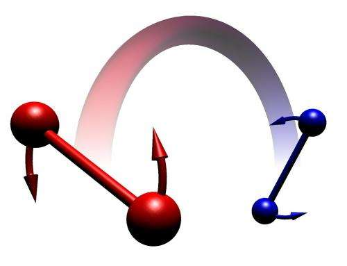 Experiment investigates how classical physics may emerge from quantum physics