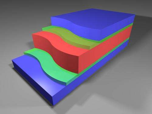 Scientists propose quantum wells as high-power, easy-to-make energy harvesters
