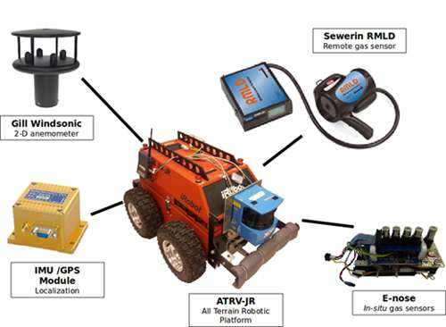Researches build robot to sniff out methane at landfills