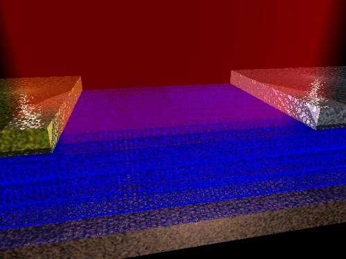 Rice builds nanotube photodetector