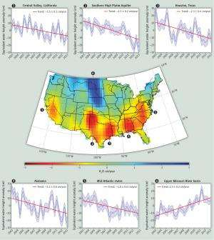 Satellite data will be essential to future of groundwater, flood and drought management