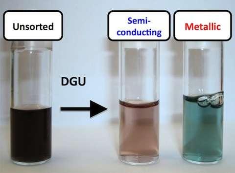 Scientists scale terahertz peaks in nanotubes