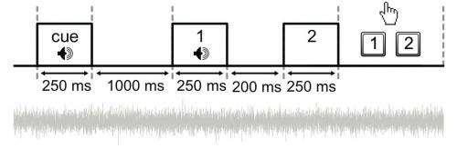Single tone alerts brain to complete sound pattern