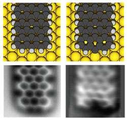 Spot-welding graphene nanoribbons atom by atom