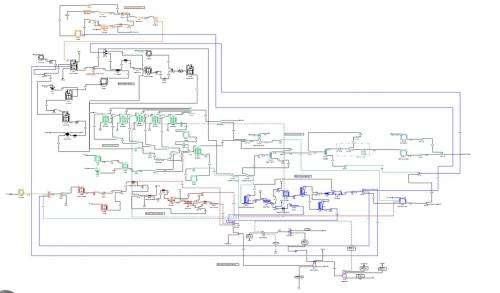 Technoeconomic model for biofuels