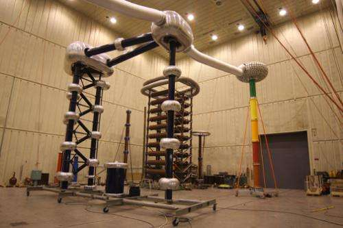 The most accurate million-volt measurement carried out in High Voltage Laboratory