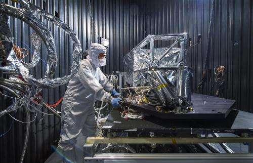Thermal shield testing on Webb's MIRI