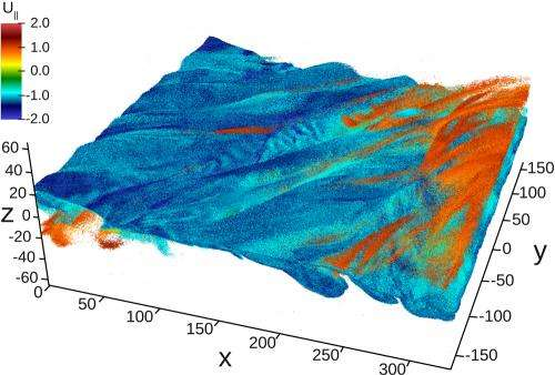 Trillion particle simulation on hopper honored with best paper