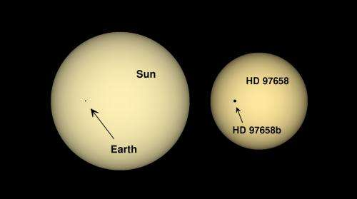 UCSB astronomer uncovers the hidden identity of an exoplanet
