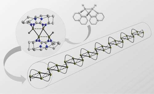 Unexpected Bond Formation of Chemical Element Boron