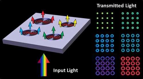 Unique nanostructure produces novel 'plasmonic halos'