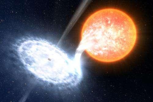 Can light orbit A black hole?