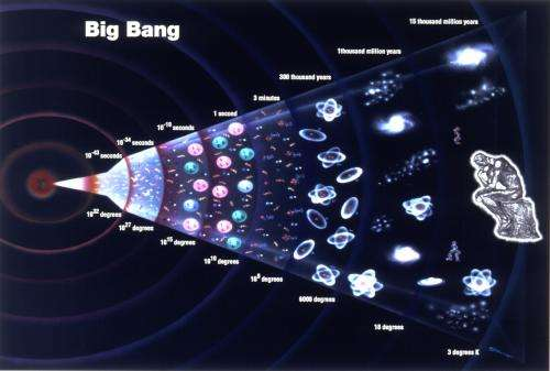 Cosmologists cast doubt on inflation evidence